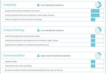 motiva selction key skills.png