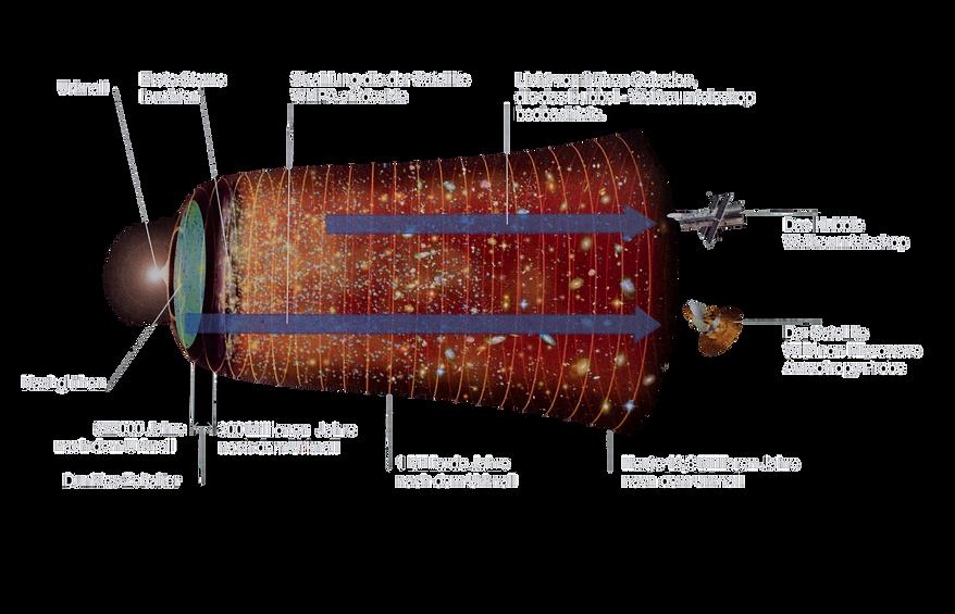 Entstehung Universum  3.png