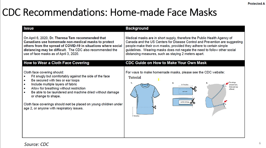 Home-made Face Masks CDC Recommendations