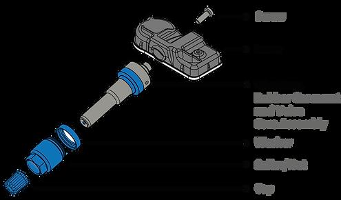 Какие части датчика TPMS требуют замены при обслуживании?