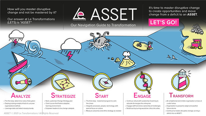 Assest-Infographic-(Web).jpg