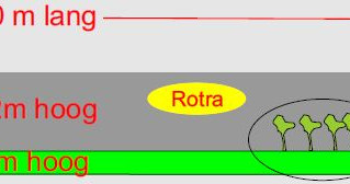 Voorgenomen uitbreiding Rotra/Ubbink: hoe zou dat eruit kunnen gaan zien?