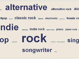 What Factors Effect Your Music Preferences?