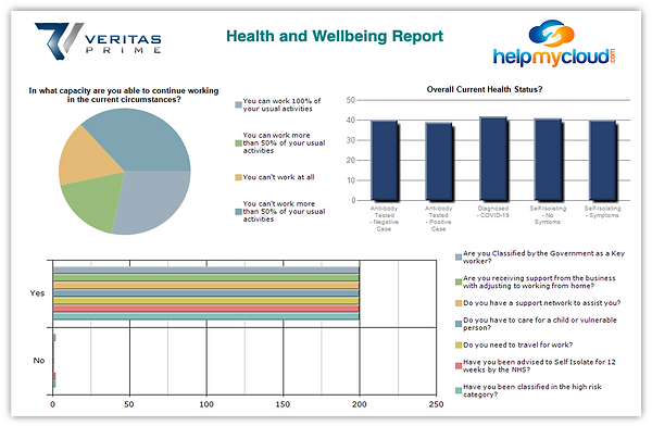 Health & Wellbeing Report.png