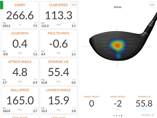 TrackMan Numbers