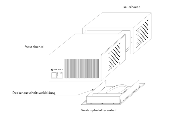 Anlieferung DX Module.png