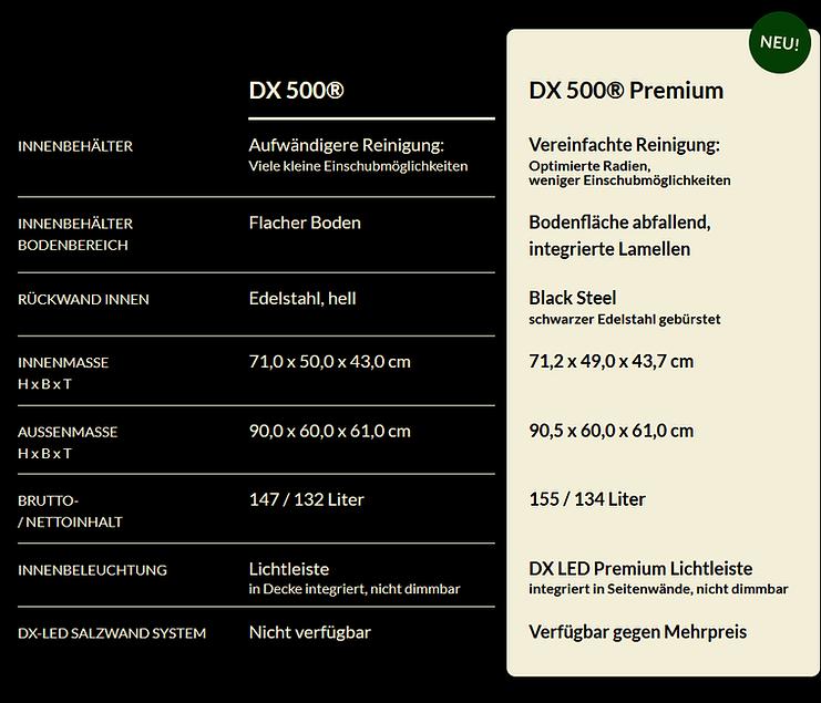 DX500-Specs.png