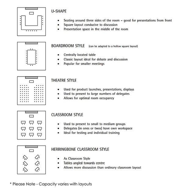Meeting room layout (1).jpg