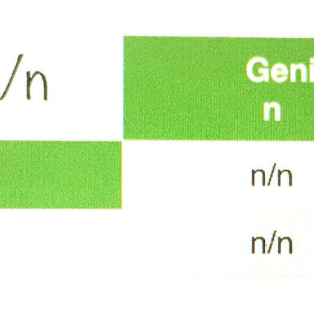 Cenni di Genetica, come leggere i risultati dei test genetici