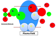 Plasma-Ionizing-Systems.png