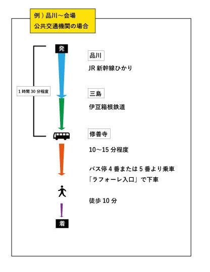 交通例.jpg