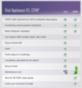 OA vs CPAP.jpg