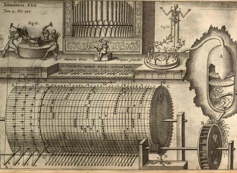 Athanasius Kircher's fanciful design for a hydraulic organ, complete with dancing skeleton, featured in his Musurgia Universalis (1650)