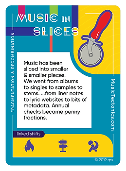 Music In Slices