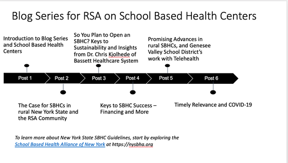 Blog Post 1: School Based Health Centers: Introduction