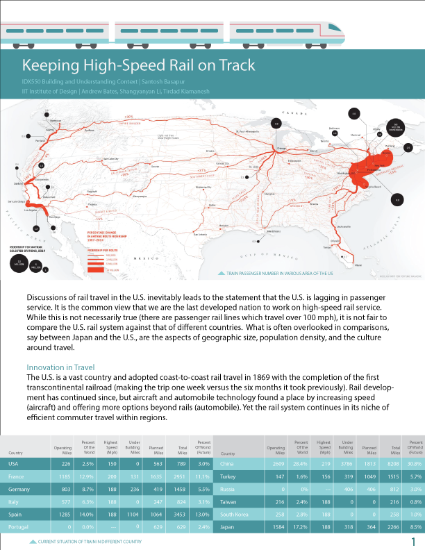 Final-Poster-High-speed-rail-on-track-tirdad-kiamanesh-design-p1