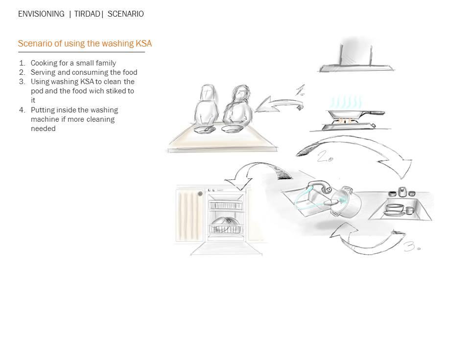 Indesit - Hotpoint Idea Generating