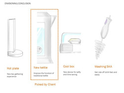 Indesit - Hotpoint Idea Generating