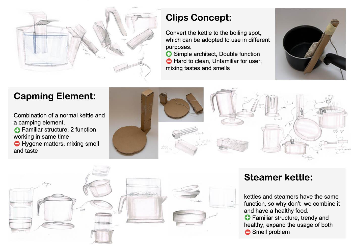 Indesit - Hotpoint Dev Final Concept