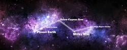 space destinations
