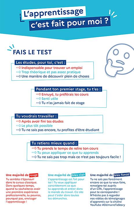 infog_apprentissage_2_test.png