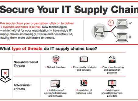 State of Supply Chain Security