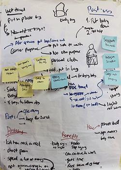 brainstorminboard_Kasese2.png