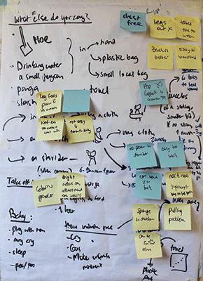brainstorminboard_Kasese.png