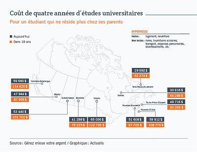 7717+C+Actualis_Alaune_graphiques_Sept20
