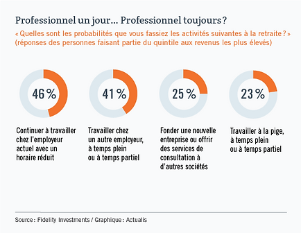 7721+C+Actualis_finances_graphique_Oct_2