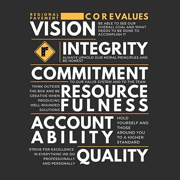 Regional Pavement Core Values