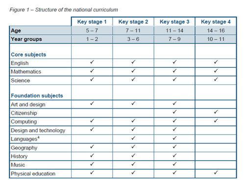 Curriculum+Timetable+.jpg