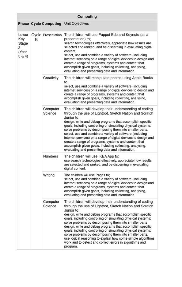 Computing Curriculum Tables-04.jpg
