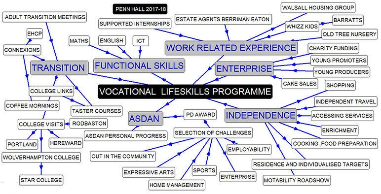 Vocational+Skill+Programme+2017+-+2018.j