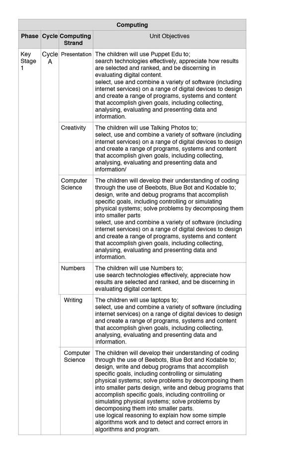 Computing Curriculum Tables-01.jpg