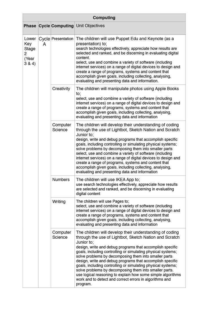 Computing Curriculum Tables-03.jpg