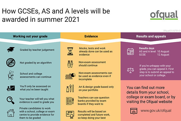 Infographic_-_how_GCSEs__AS_and_A_levels