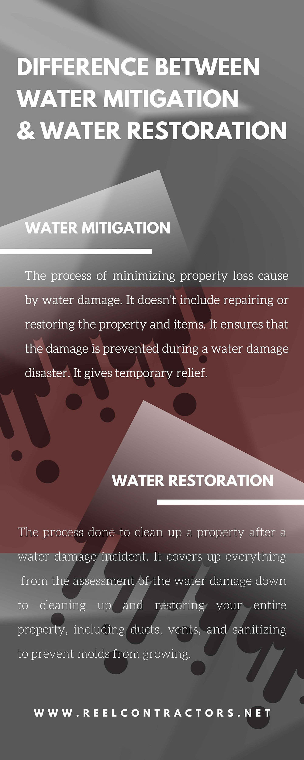 difference-between-water-mitigation-and-water-restoration-infographic