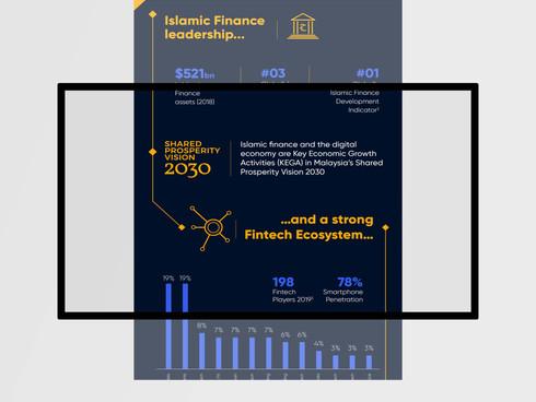 • Islamic Finance Leadership