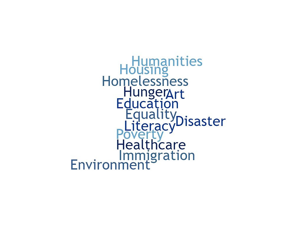 List of Causes