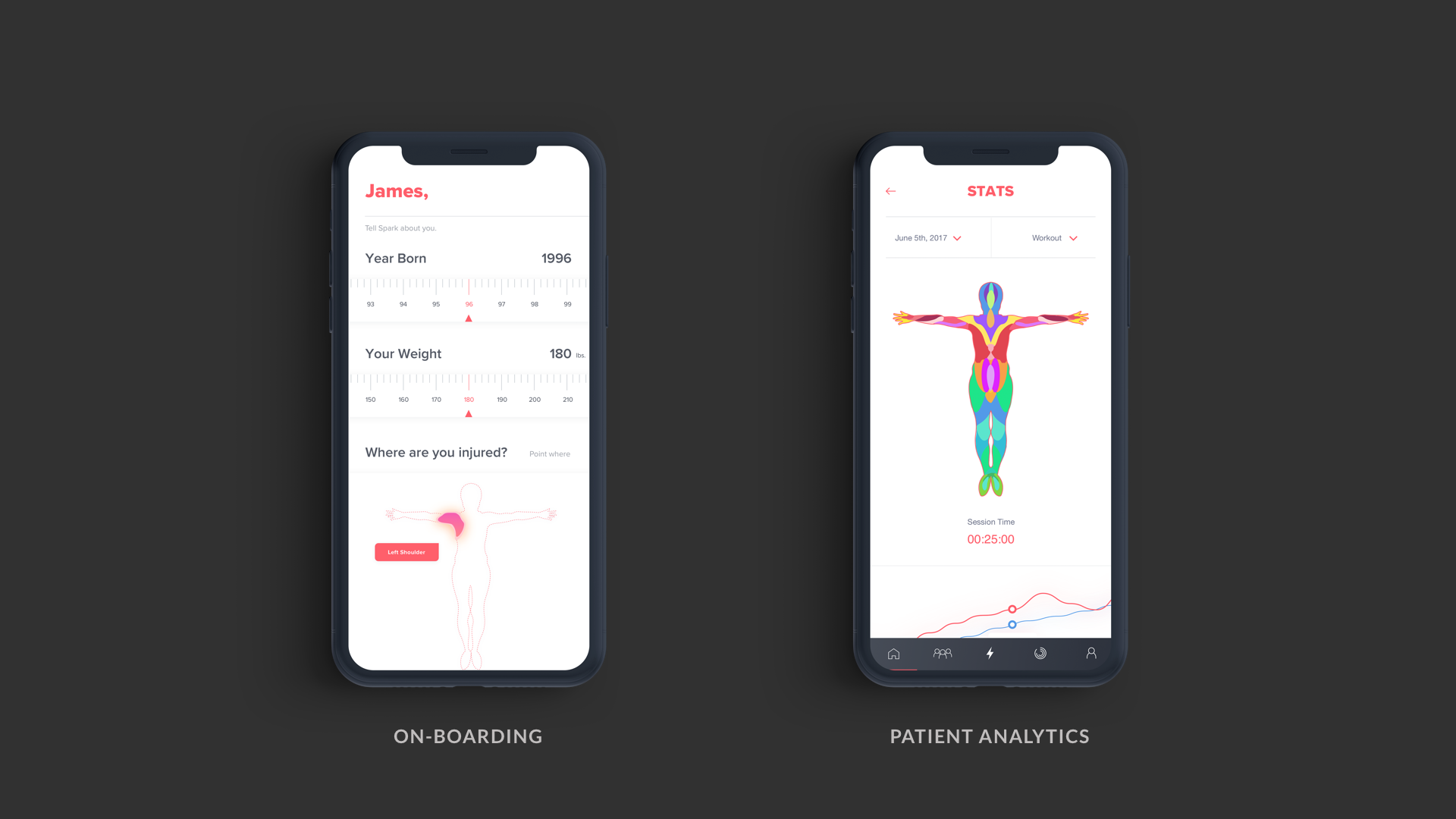 Onboarding / Thermal Analytics