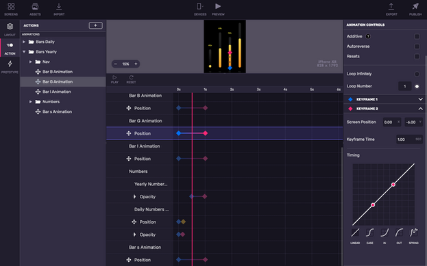 Data Animation