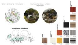 KOGI-Malville - personnalisation