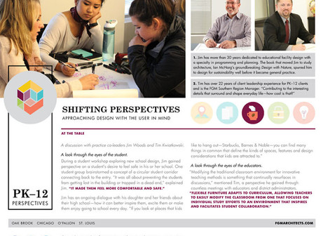 K–12 Perspectives: Shifting Perspectives