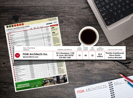 St. Louis Business Journal Ranks FGM One of the Top 25 Architecture Firms!