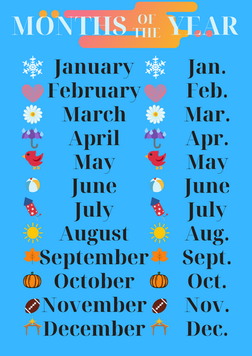 Learn Months Classroom Poster