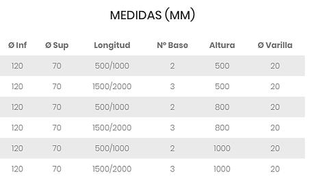 MEDIDAS BARANDILLA.png