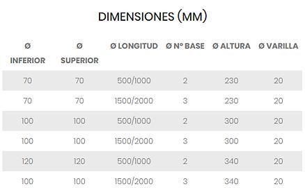 DIMENSIONES GUARDARRAIL DOBLE.png