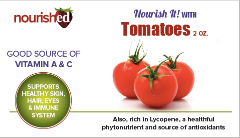 """""""Nourished"""" sample Product Identifier Card"""