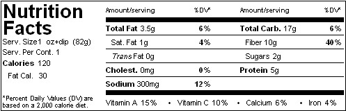 Sample nutrition label copy.JPG